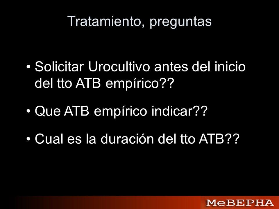 Tratamiento, preguntas Solicitar Urocultivo antes del inicio del tto ATB empírico?? Que ATB empírico indicar?? Cual es la duración del tto ATB??