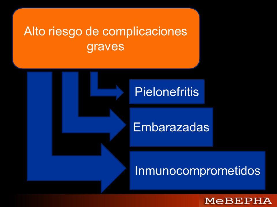 Alto riesgo de complicaciones graves Pielonefritis Embarazadas Inmunocomprometidos