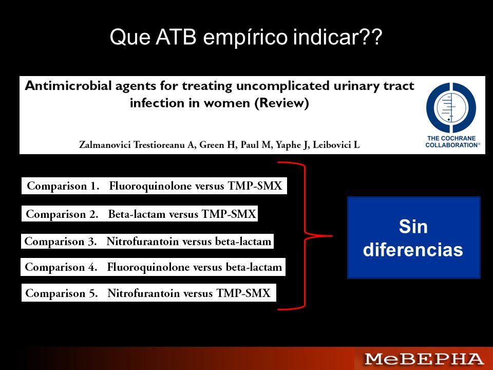 Sin diferencias Que ATB empírico indicar??