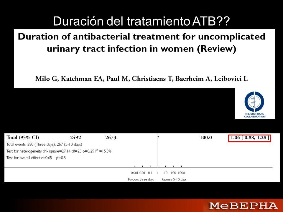 Duración del tratamiento ATB??