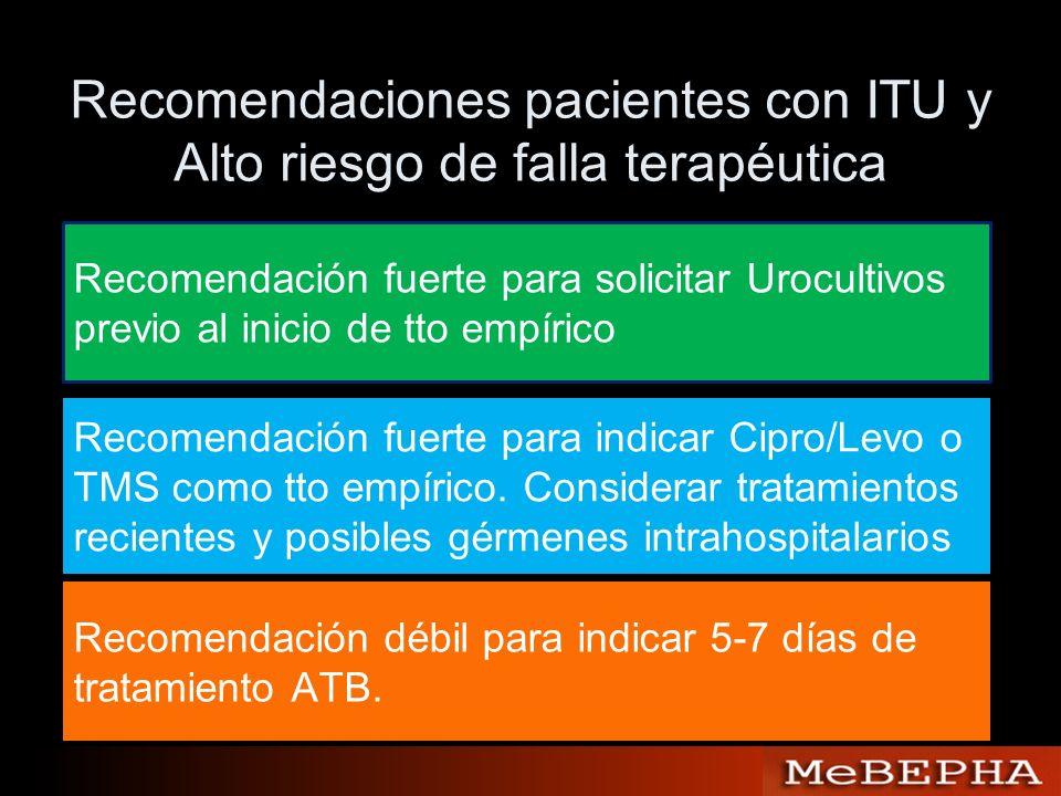 Recomendaciones pacientes con ITU y Alto riesgo de falla terapéutica Recomendación fuerte para solicitar Urocultivos previo al inicio de tto empírico