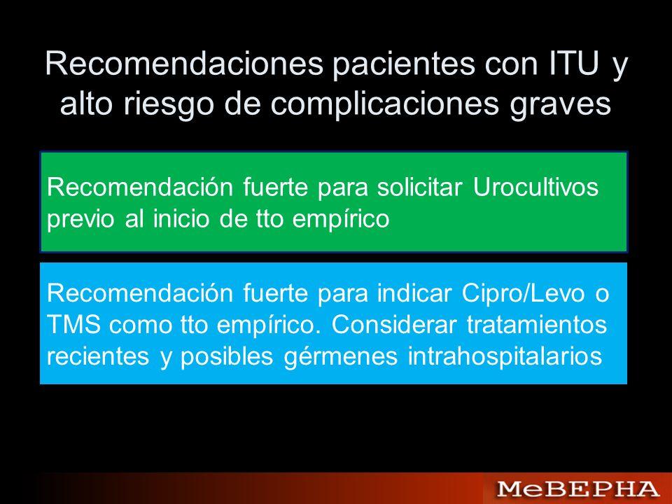 Recomendaciones pacientes con ITU y alto riesgo de complicaciones graves Recomendación fuerte para solicitar Urocultivos previo al inicio de tto empír