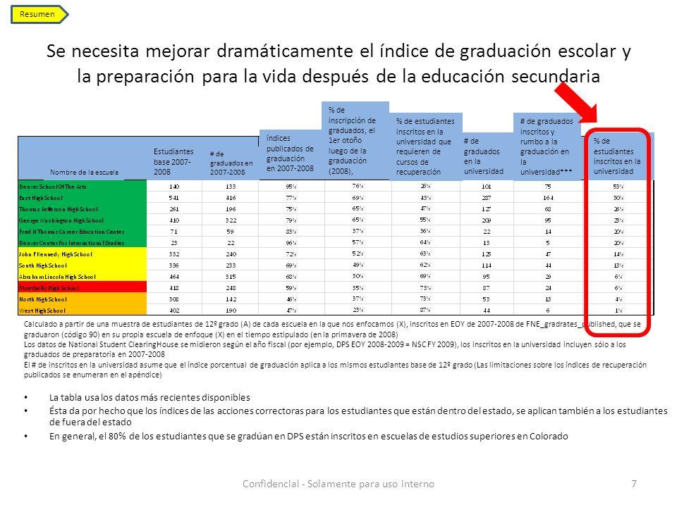 Se necesita mejorar dramáticamente el índice de graduación escolar y la preparación para la vida después de la educación secundaria La tabla usa los d