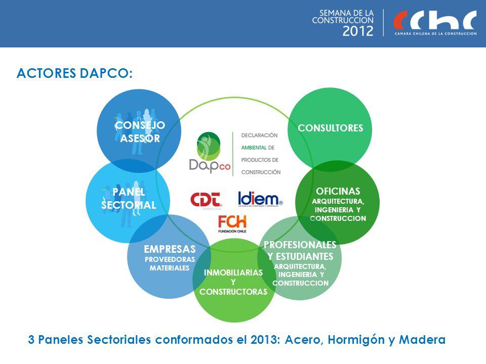 ACTORES DAPCO: PANEL SECTORIAL CONSEJO ASESOR CONSULTORES OFICINAS ARQUITECTURA, INGENIERIA Y CONSTRUCCION PROFESIONALES Y ESTUDIANTES ARQUITECTURA, I