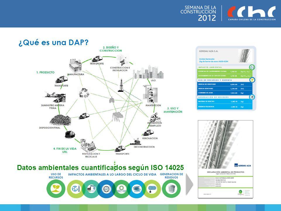 ¿Qué es una DAP? Datos ambientales cuantificados según ISO 14025