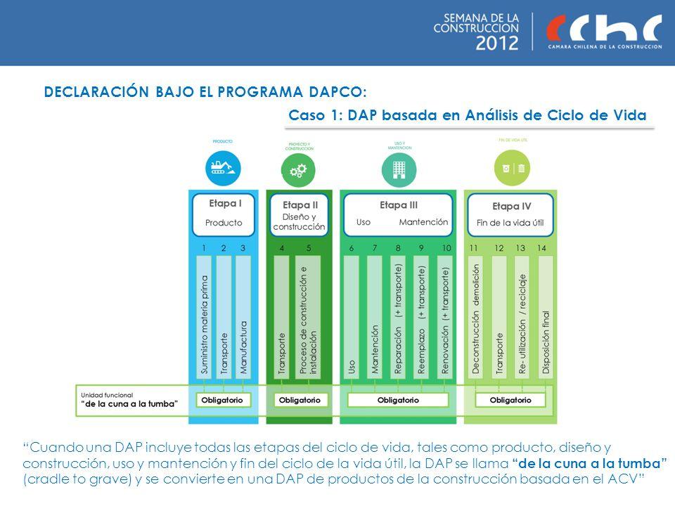 DECLARACIÓN BAJO EL PROGRAMA DAPCO: Caso 1: DAP basada en Análisis de Ciclo de Vida Cuando una DAP incluye todas las etapas del ciclo de vida, tales c