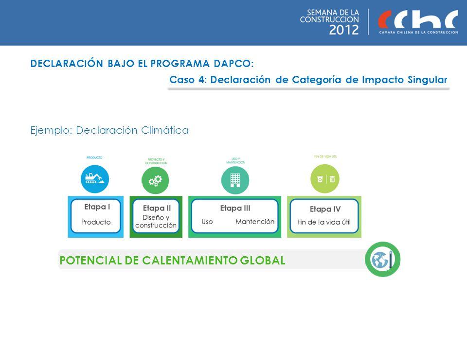 DECLARACIÓN BAJO EL PROGRAMA DAPCO: Caso 4: Declaración de Categoría de Impacto Singular POTENCIAL DE CALENTAMIENTO GLOBAL Ejemplo: Declaración Climát