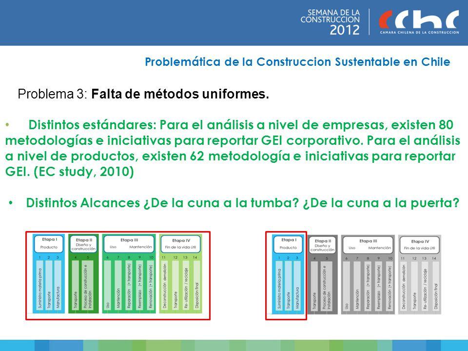Problema 3: Falta de métodos uniformes. Problemática de la Construccion Sustentable en Chile Distintos estándares: Para el análisis a nivel de empresa
