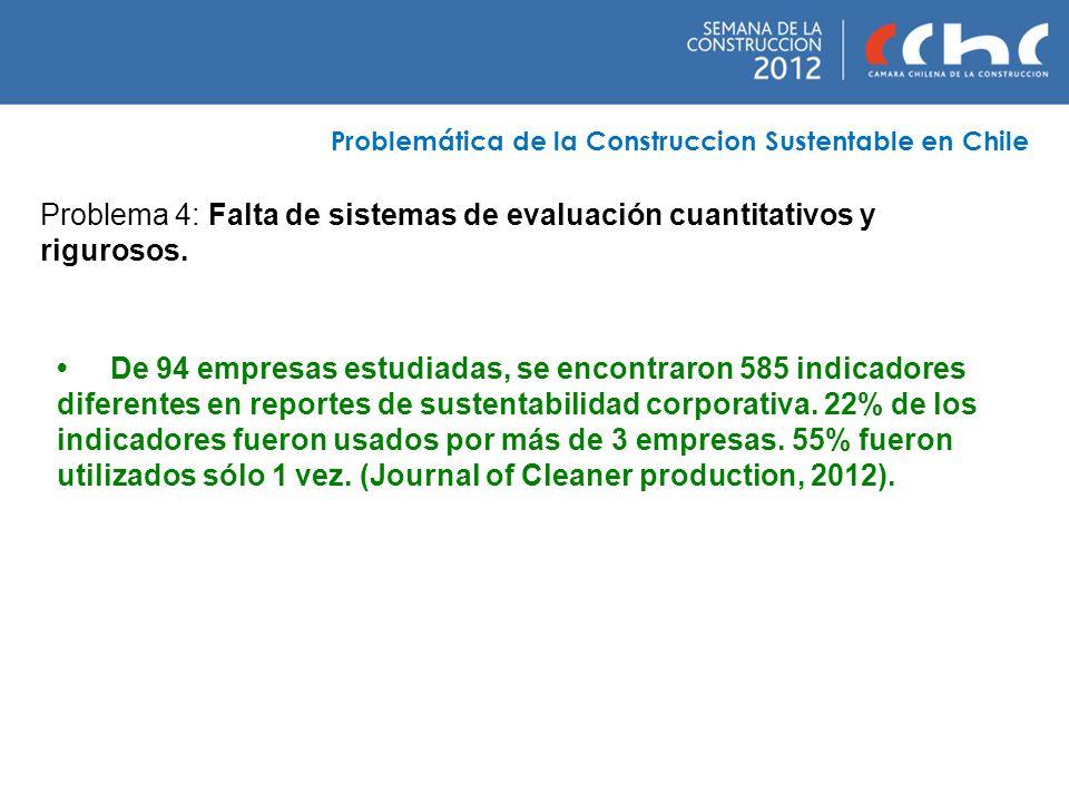 Problema 4: Falta de sistemas de evaluación cuantitativos y rigurosos. Problemática de la Construccion Sustentable en Chile De 94 empresas estudiadas,