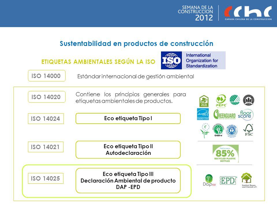 ETIQUETAS AMBIENTALES SEGÚN LA ISO ISO 14000 ISO 14020 Eco etiqueta Tipo I Eco etiqueta Tipo II Autodeclaración Eco etiqueta Tipo III Declaración Ambi