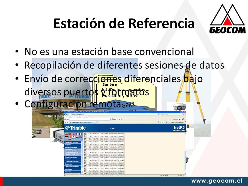 Instalación de una Estación de Referencia ¿Qué se requiere.