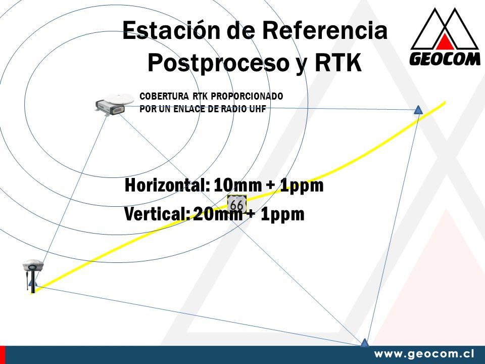 Estación de Referencia Postproceso y RTK COBERTURA RTK PROPORCIONADO POR UN ENLACE DE RADIO UHF Horizontal: 10mm + 1ppm Vertical: 20mm + 1ppm