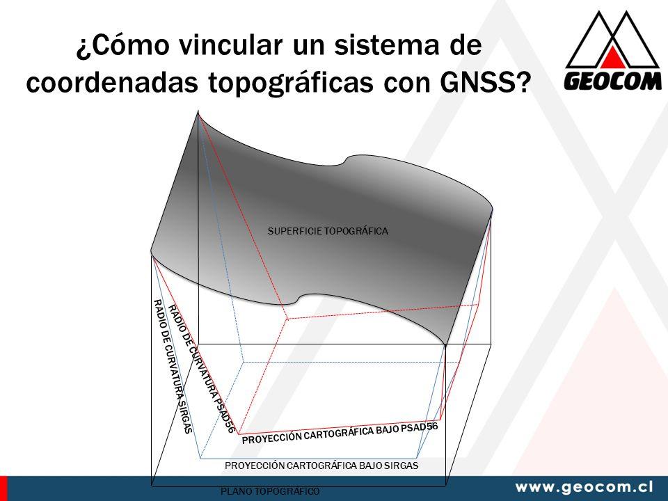 ¿Cómo vincular un sistema de coordenadas topográficas con GNSS.