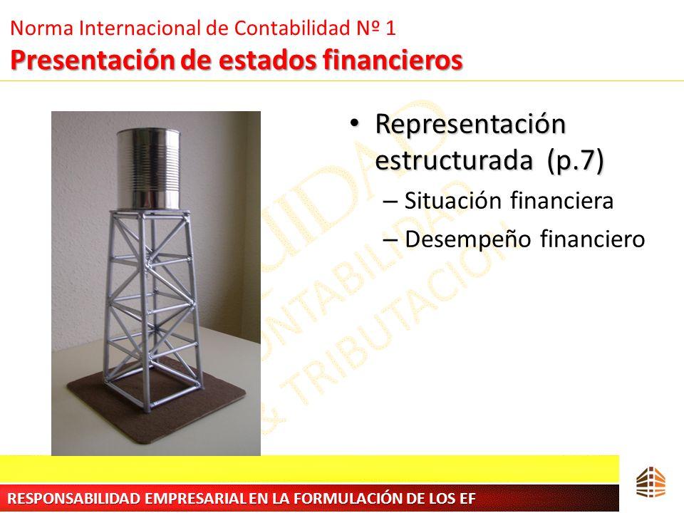 Presentación de estados financieros Norma Internacional de Contabilidad Nº 1 Presentación de estados financieros Representación estructurada (p.7) Rep