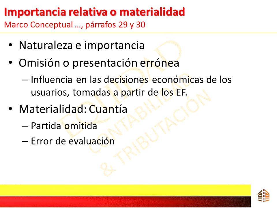 Importancia relativa o materialidad Importancia relativa o materialidad Marco Conceptual …, párrafos 29 y 30 Naturaleza e importancia Omisión o presen