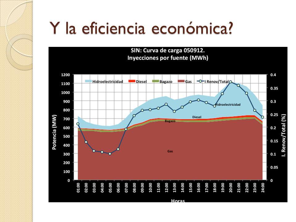 Y la eficiencia económica