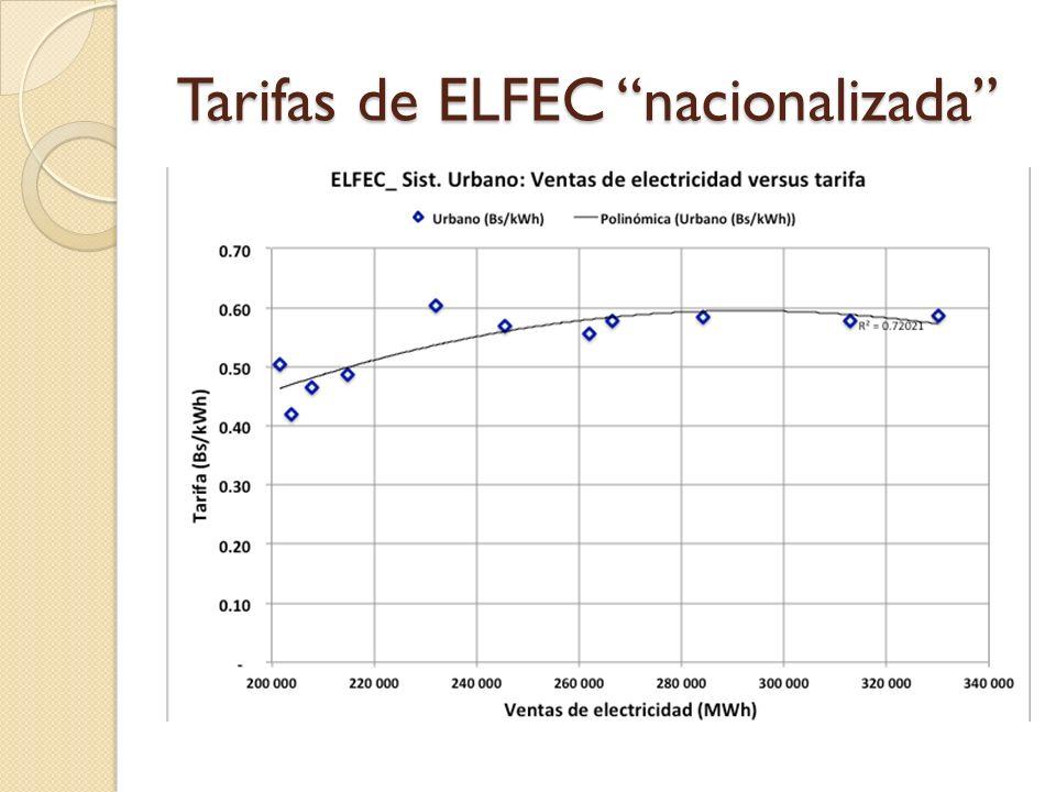 Tarifas de ELFEC nacionalizada