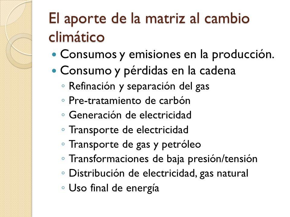 El aporte de la matriz al cambio climático Consumos y emisiones en la producción.