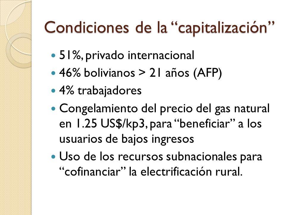 Condiciones de la capitalización 51%, privado internacional 46% bolivianos > 21 años (AFP) 4% trabajadores Congelamiento del precio del gas natural en 1.25 US$/kp3, para beneficiar a los usuarios de bajos ingresos Uso de los recursos subnacionales para cofinanciar la electrificación rural.