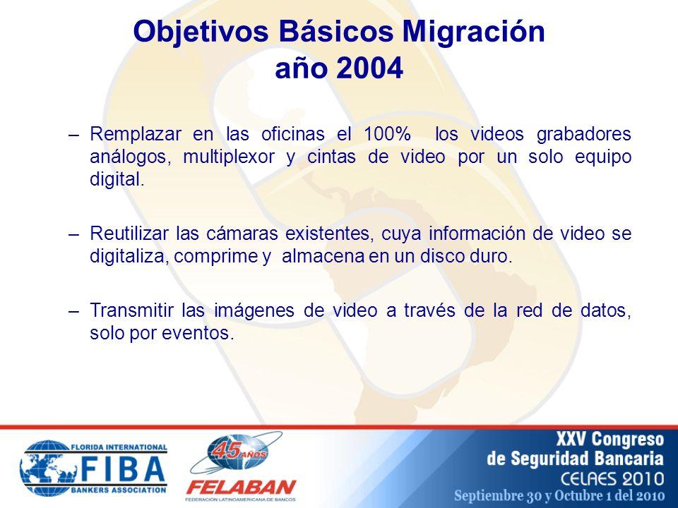Objetivos Básicos Migración año 2004 –Remplazar en las oficinas el 100% los videos grabadores análogos, multiplexor y cintas de video por un solo equipo digital.