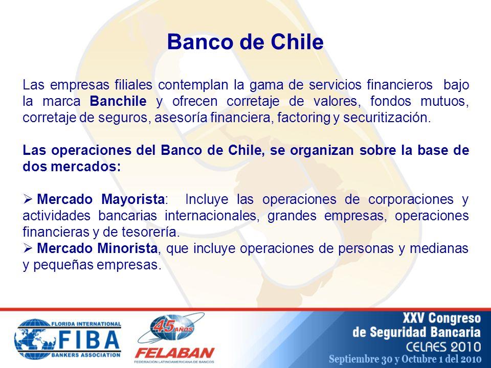 Las empresas filiales contemplan la gama de servicios financieros bajo la marca Banchile y ofrecen corretaje de valores, fondos mutuos, corretaje de seguros, asesoría financiera, factoring y securitización.