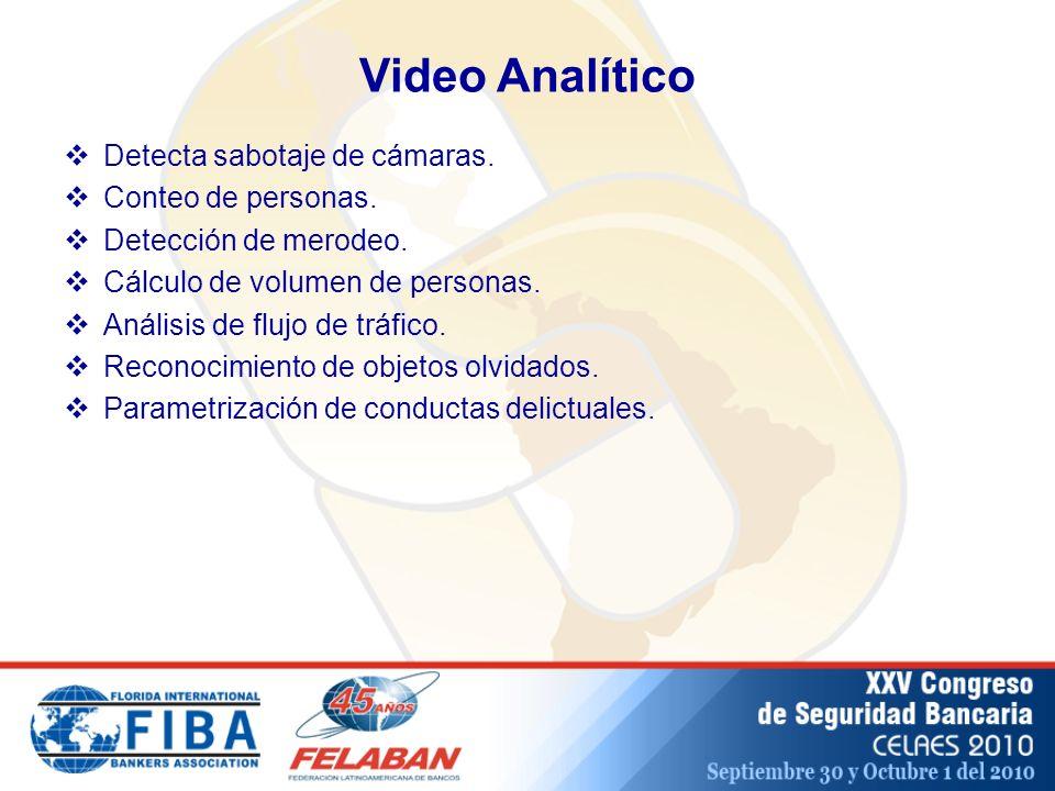 Video Analítico Detecta sabotaje de cámaras.Conteo de personas.