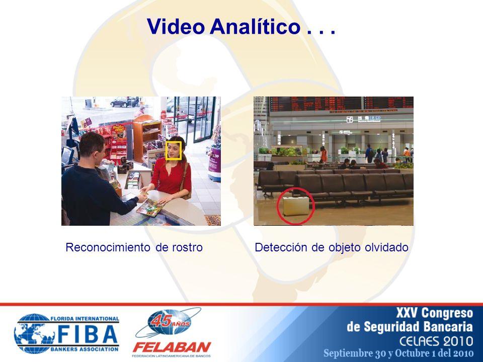 Video Analítico... Reconocimiento de rostroDetección de objeto olvidado
