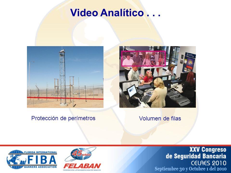 Video Analítico... Protección de perímetros Volumen de filas