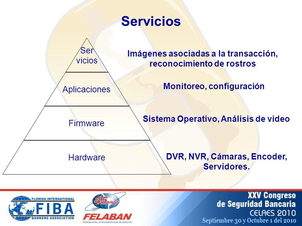 Servicios DVR, NVR, Cámaras, Encoder, Servidores.