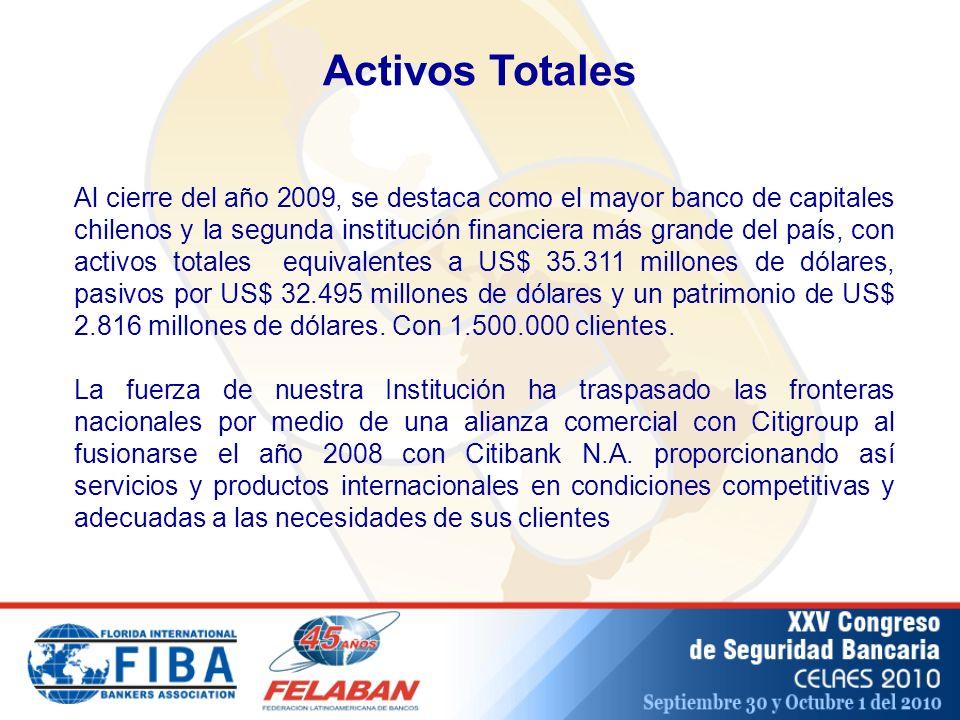 Activos Totales Al cierre del año 2009, se destaca como el mayor banco de capitales chilenos y la segunda institución financiera más grande del país, con activos totales equivalentes a US$ 35.311 millones de dólares, pasivos por US$ 32.495 millones de dólares y un patrimonio de US$ 2.816 millones de dólares.