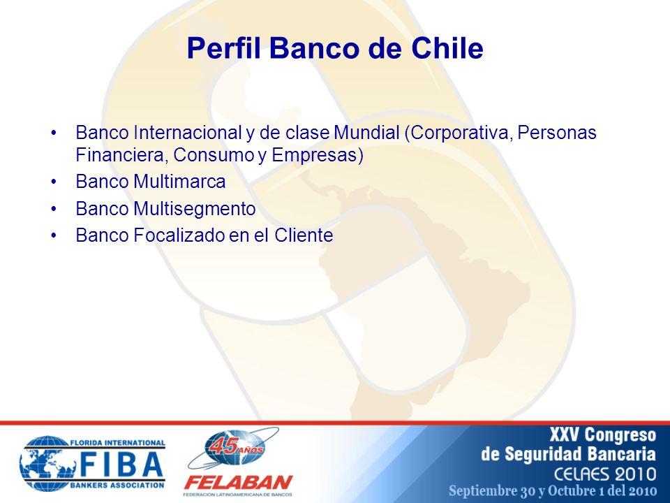 Perfil Banco de Chile Banco Internacional y de clase Mundial (Corporativa, Personas Financiera, Consumo y Empresas) Banco Multimarca Banco Multisegmento Banco Focalizado en el Cliente