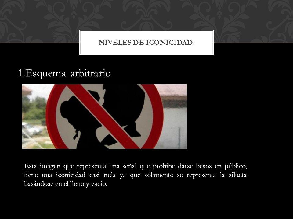 1.Esquema arbitrario NIVELES DE ICONICIDAD: Esta imagen que representa una señal que prohíbe darse besos en público, tiene una iconicidad casi nula ya que solamente se representa la silueta basándose en el lleno y vacío.