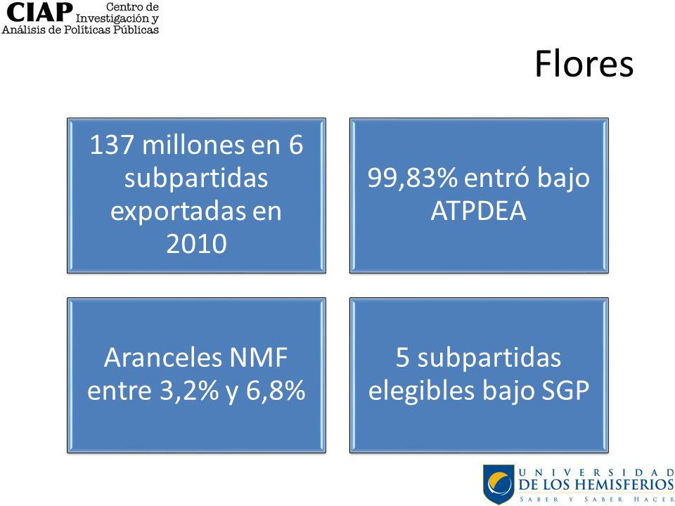 Flores 137 millones en 6 subpartidas exportadas en 2010 99,83% entró bajo ATPDEA Aranceles NMF entre 3,2% y 6,8% 5 subpartidas elegibles bajo SGP
