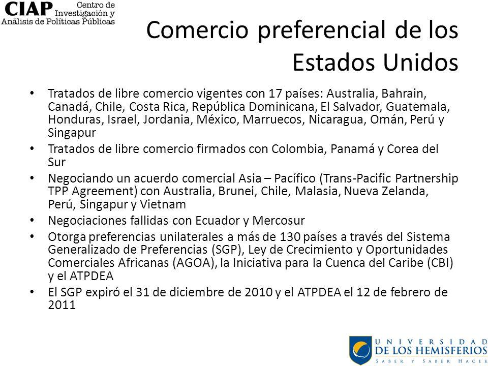 Tratados de libre comercio vigentes con 17 países: Australia, Bahrain, Canadá, Chile, Costa Rica, República Dominicana, El Salvador, Guatemala, Hondur