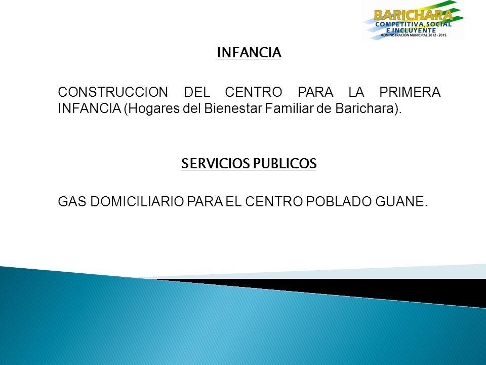 INFANCIA CONSTRUCCION DEL CENTRO PARA LA PRIMERA INFANCIA (Hogares del Bienestar Familiar de Barichara).