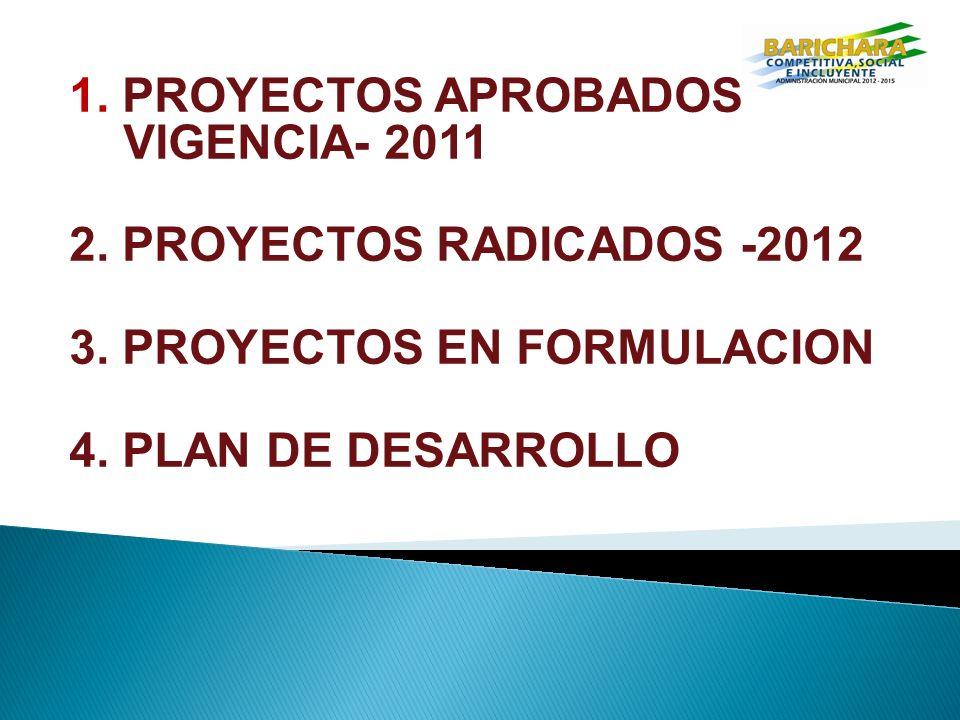 1.PROYECTOS APROBADOS VIGENCIA- 2011 2. PROYECTOS RADICADOS -2012 3.