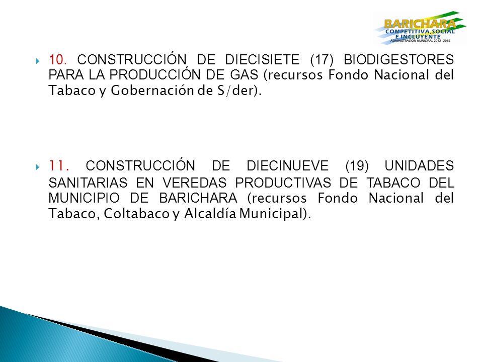 10. CONSTRUCCIÓN DE DIECISIETE (17) BIODIGESTORES PARA LA PRODUCCIÓN DE GAS (recursos Fondo Nacional del Tabaco y Gobernación de S/der). 11. CONSTRUCC