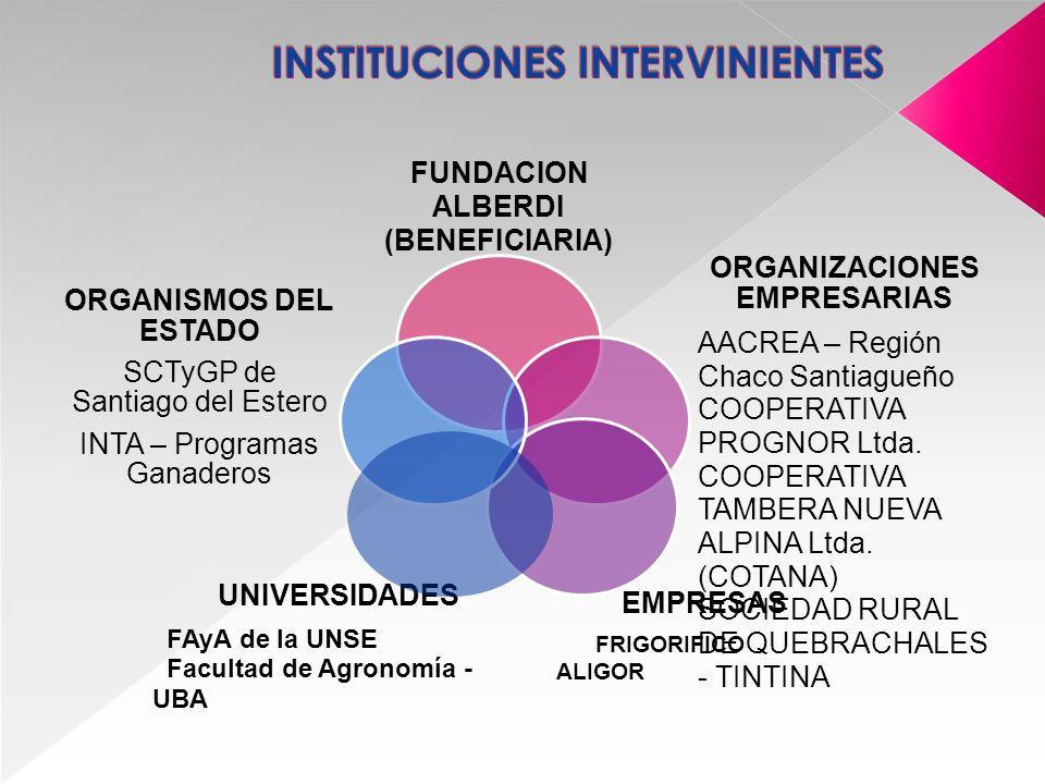 FUNDACION ALBERDI (BENEFICIARIA) UNIVERSIDADES FAyA de la UNSE Facultad de Agronomía - UBA EMPRESAS FRIGORIFICO ALIGOR ORGANIZACIONES EMPRESARIAS AACREA – Región Chaco Santiagueño COOPERATIVA PROGNOR Ltda.