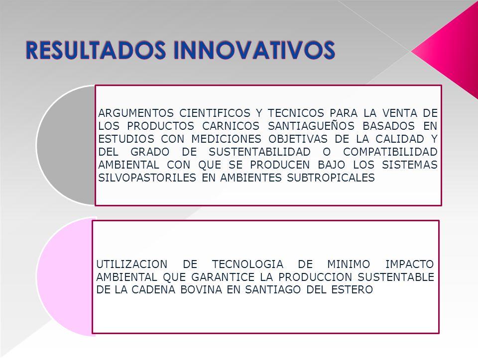 A PARTIR DEL TRABAJO EN EL PROYECTO SE GENERARON VINCULOS CON: I OTROS PROFESIONALES QUE TRABAJAN EN LA TEMATICA (Ingenieros forestales, Ingenieros agrónomos, Médicos Veterinarios) II PEQUEÑOS, MEDIANOS Y GRANDES PRODUCTORES E INDUSTRIAS FRIGORÍFICAS DEL SECTOR III CENTROS DE INVESTIGACION Y TRANSFERENCIA (INTA, Instituto Nacional de investigación agropecuaria INIA URUGUAY, UBA, FAyA UNSE) IV DEPENDENCIAS GUBERNAMENTALES (SECRETARIA DE DESARROLLO, CIENCIA, TECNOLOGIA Y GESTION PUBLICA DE SANTIAGO DEL ESTERO)