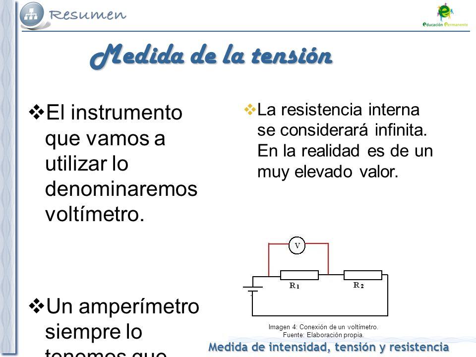 Medida de intensidad, tensión y resistencia Medida de la tensión El instrumento que vamos a utilizar lo denominaremos voltímetro. Un amperímetro siemp