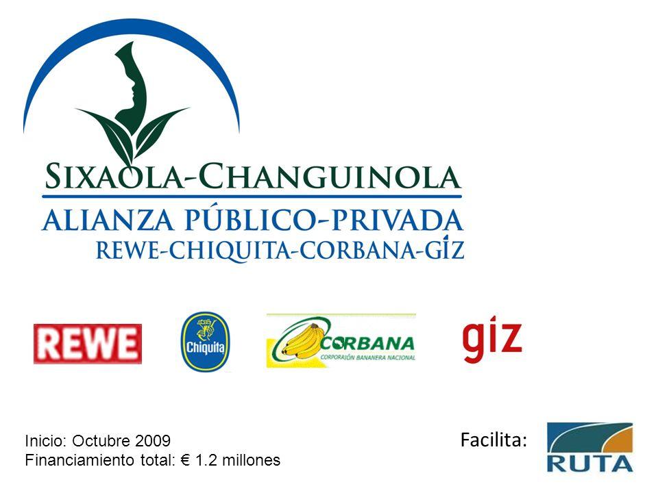 Inicio: Octubre 2009 Financiamiento total: 1.2 millones Facilita: