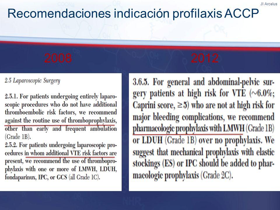 JI Arcelus Recomendaciones indicación profilaxis ACCP 20082012