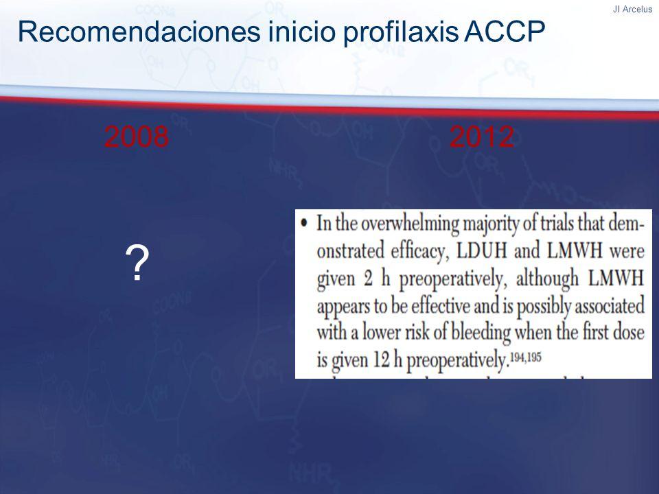 JI Arcelus Recomendaciones inicio profilaxis ACCP 20082012 ?