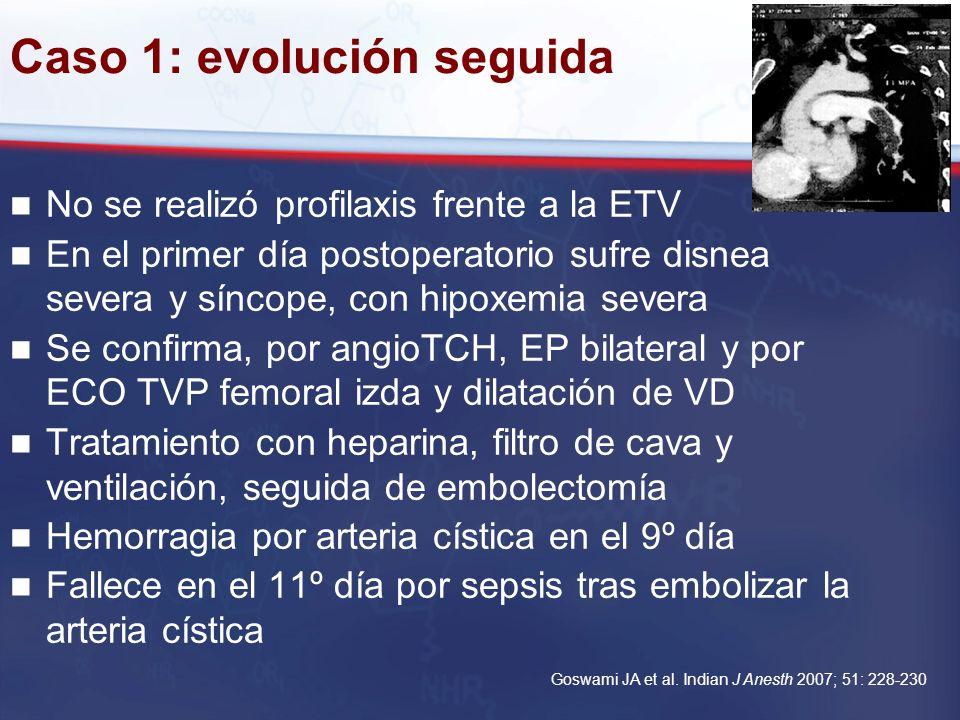 Caso 1: evolución seguida No se realizó profilaxis frente a la ETV En el primer día postoperatorio sufre disnea severa y síncope, con hipoxemia severa