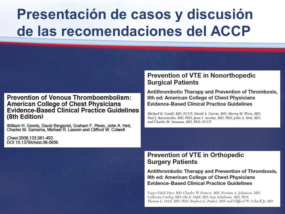 Presentación de casos y discusión de las recomendaciones del ACCP