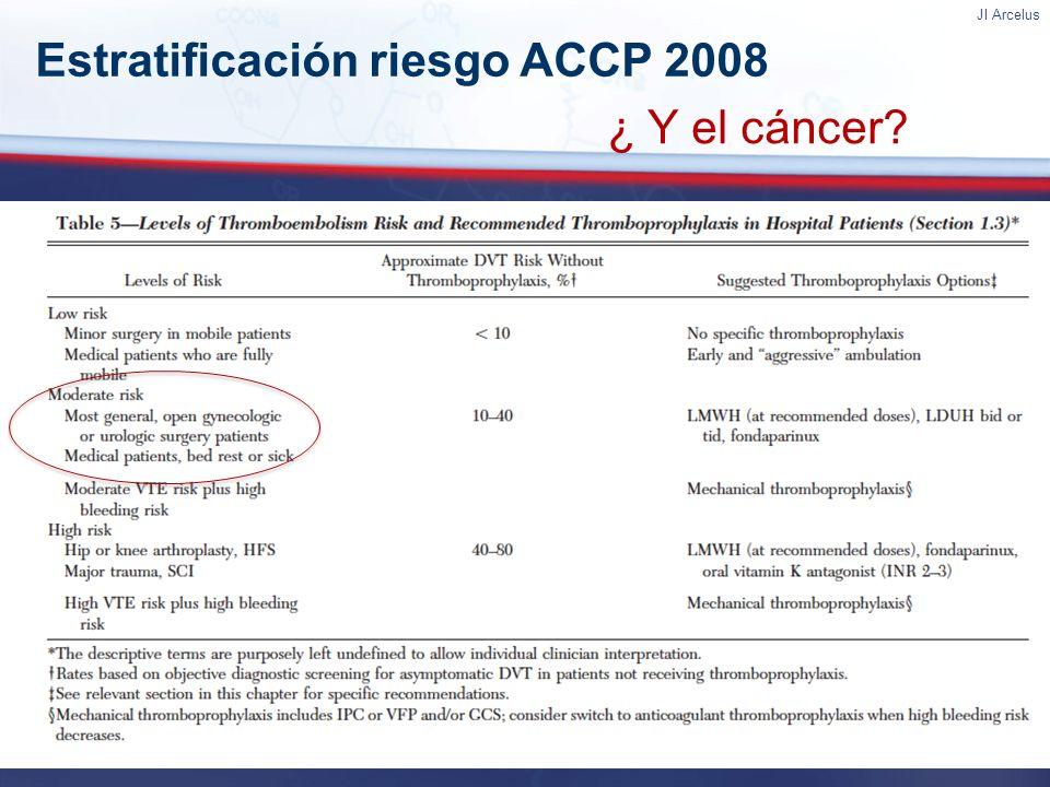 JI Arcelus Estratificación riesgo ACCP 2008 ¿ Y el cáncer?