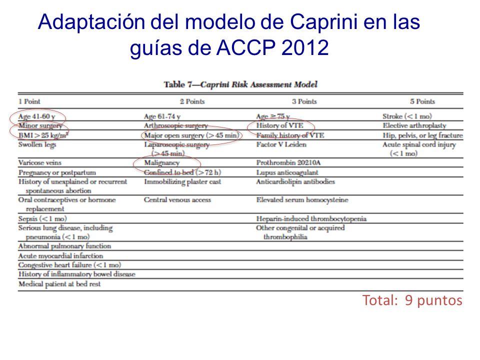 Adaptación del modelo de Caprini en las guías de ACCP 2012 Gould MK, et al. Chest. 2012; 141 (2) (Suppl): e227s-e277s Total: 9 puntos