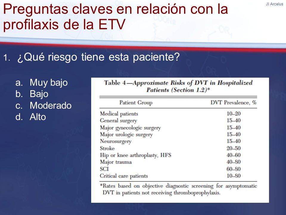 JI Arcelus Preguntas claves en relación con la profilaxis de la ETV 1. ¿Qué riesgo tiene esta paciente? a.Muy bajo b.Bajo c.Moderado d.Alto