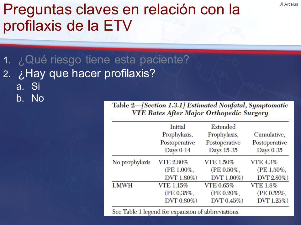 JI Arcelus Preguntas claves en relación con la profilaxis de la ETV 1. ¿Qué riesgo tiene esta paciente? 2. ¿Hay que hacer profilaxis? a.Si b.No