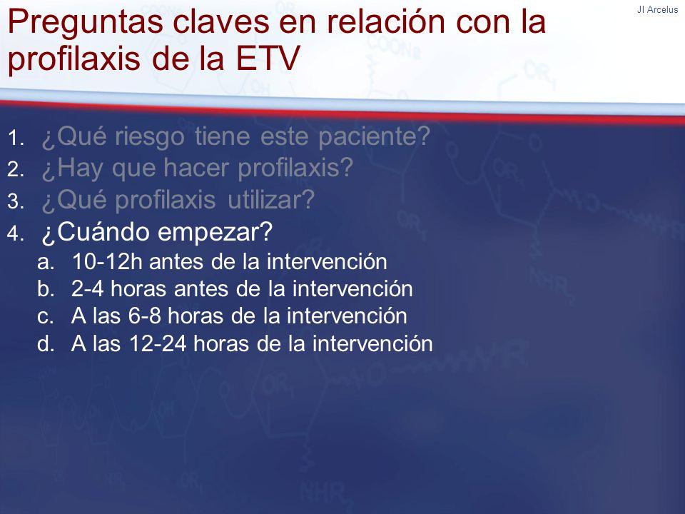 JI Arcelus Preguntas claves en relación con la profilaxis de la ETV 1. ¿Qué riesgo tiene este paciente? 2. ¿Hay que hacer profilaxis? 3. ¿Qué profilax